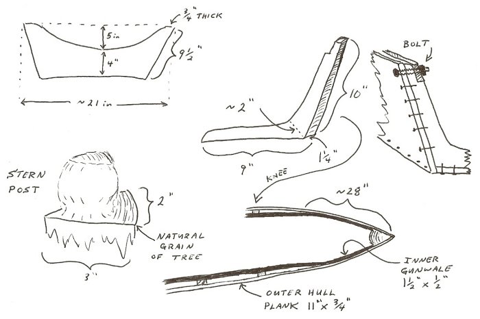 Some of the sketches made  while examining Johnny Robinson's boat